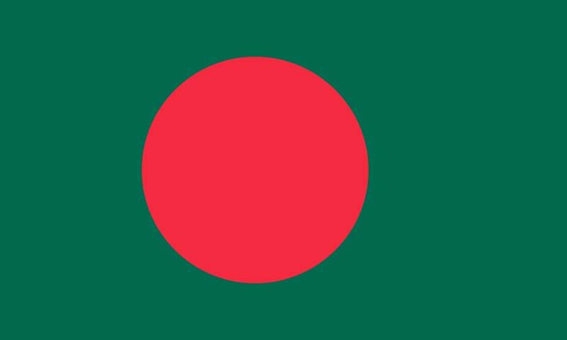 Malco International Distributor – Bangladesh