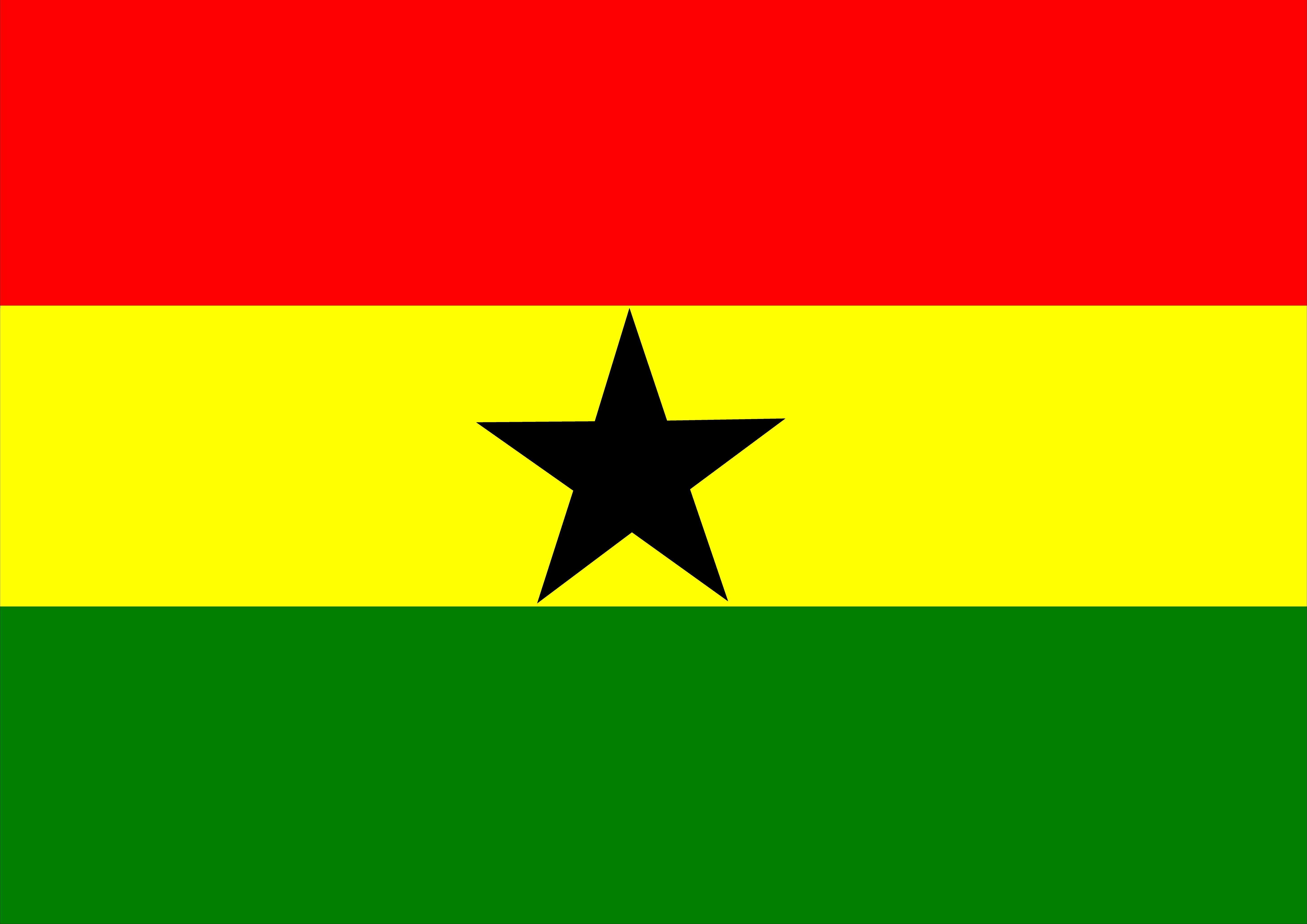 Malco International Distributor – Ghana